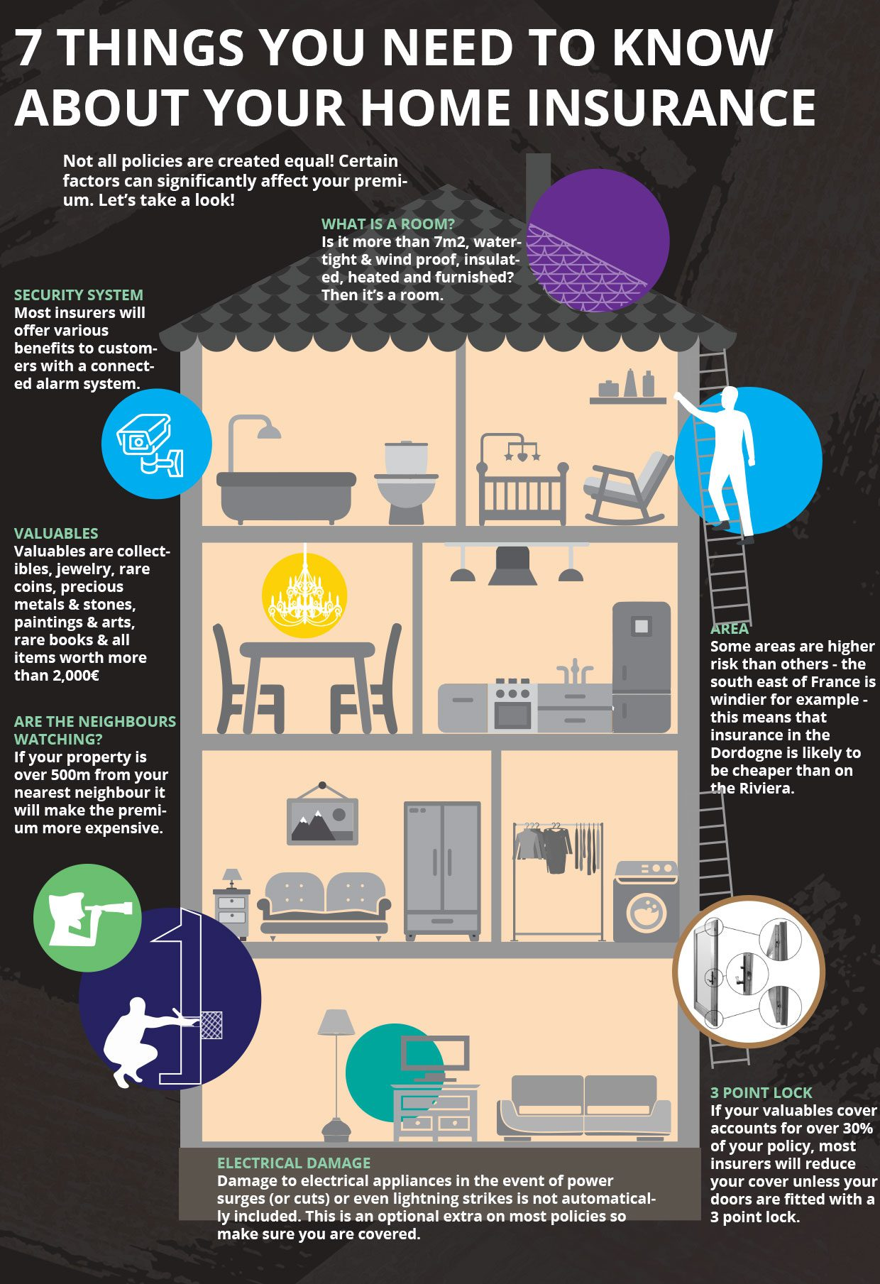 french home insurance infographic